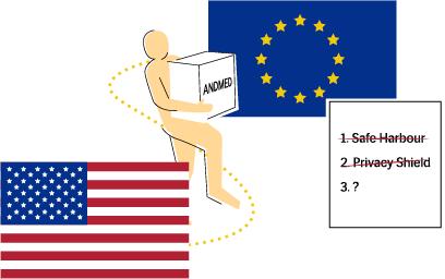 Andmete Euroopast USAsse edastamise soov